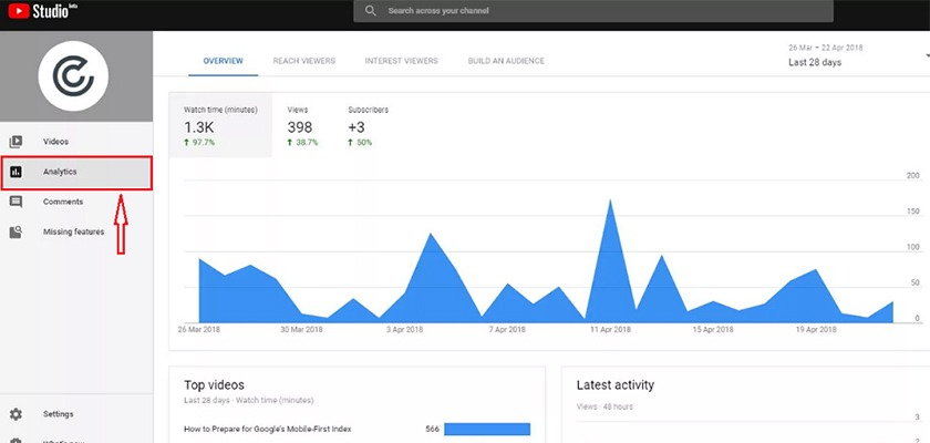 optimize-your-content-strategy-for-youtube-google-analytics